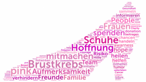 PSD Word Cloud groß